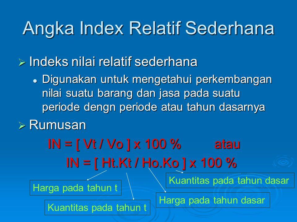 Angka Index Relatif Sederhana  Indeks nilai relatif sederhana Digunakan untuk mengetahui perkembangan nilai suatu barang dan jasa pada suatu periode