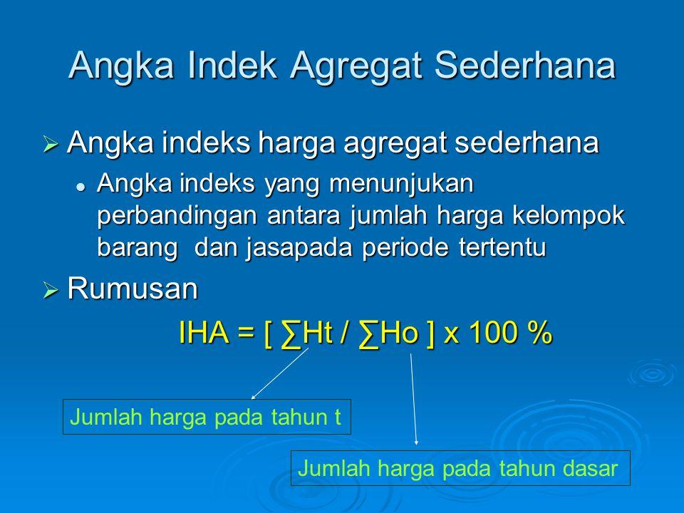 Angka Indek Agregat Sederhana  Angka indeks harga agregat sederhana Angka indeks yang menunjukan perbandingan antara jumlah harga kelompok barang dan