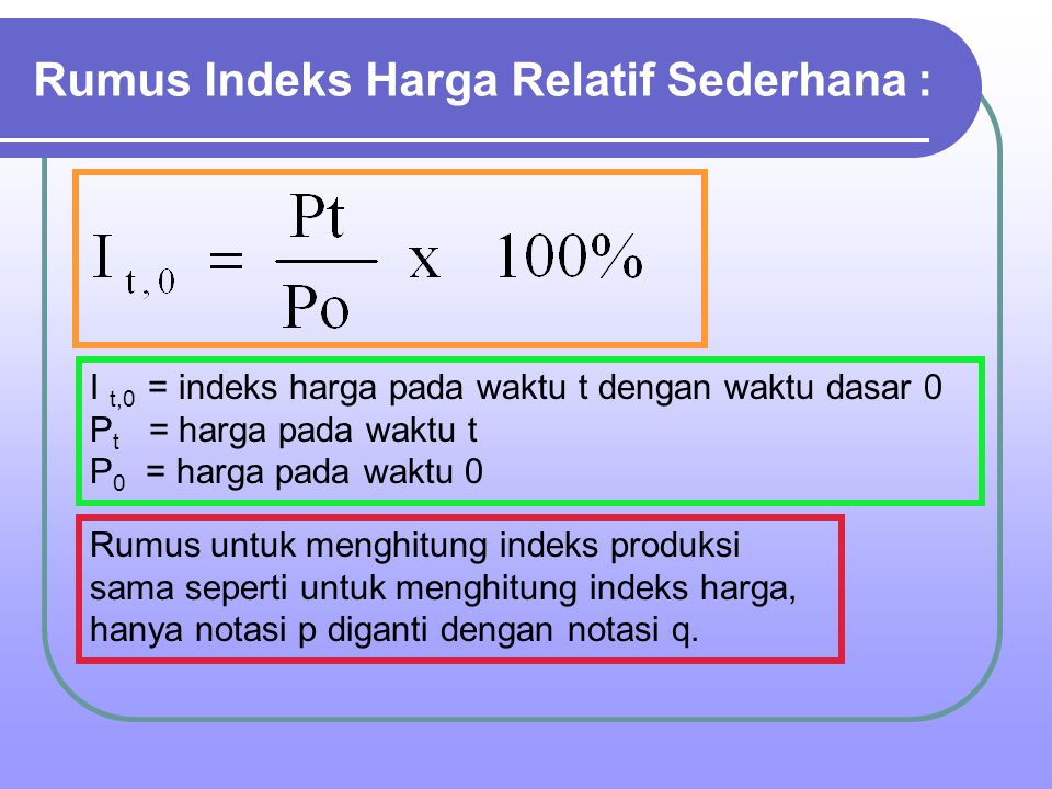 Rumus Indeks Harga Relatif Sederhana : I t,0 = indeks harga pada waktu t dengan waktu dasar 0 P t = harga pada waktu t P 0 = harga pada waktu 0 Rumus