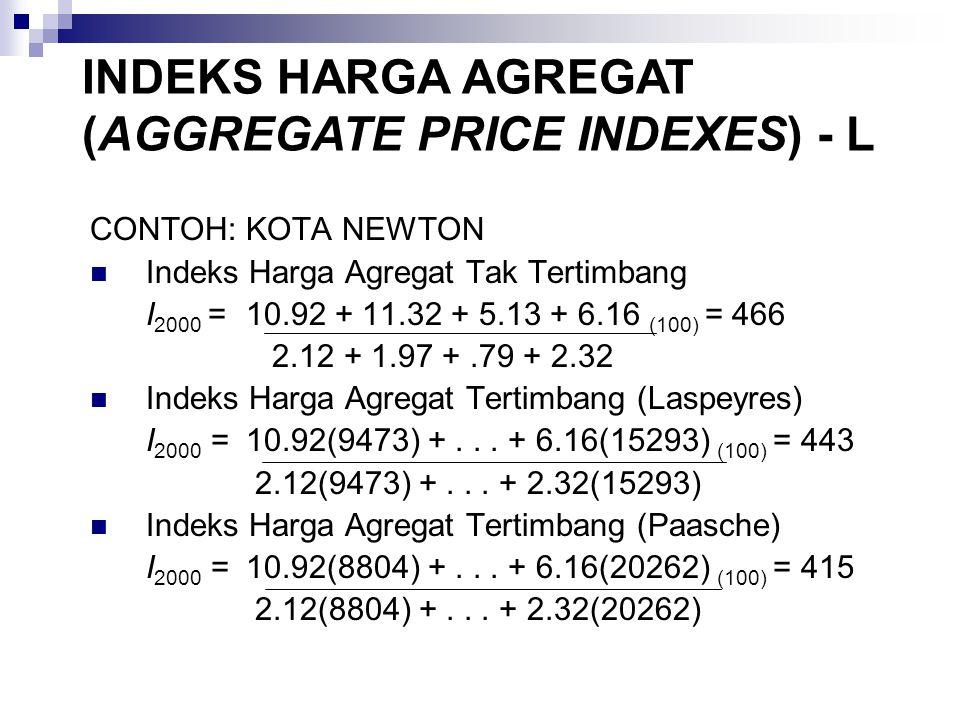 CONTOH: KOTA NEWTON Indeks Harga Agregat Tak Tertimbang I 2000 = 10.92 + 11.32 + 5.13 + 6.16 (100) = 466 2.12 + 1.97 +.79 + 2.32 Indeks Harga Agregat Tertimbang (Laspeyres) I 2000 = 10.92(9473) +...