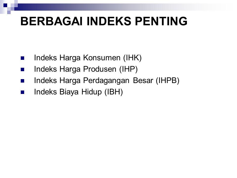 BERBAGAI INDEKS PENTING Indeks Harga Konsumen (IHK) Indeks Harga Produsen (IHP) Indeks Harga Perdagangan Besar (IHPB) Indeks Biaya Hidup (IBH)