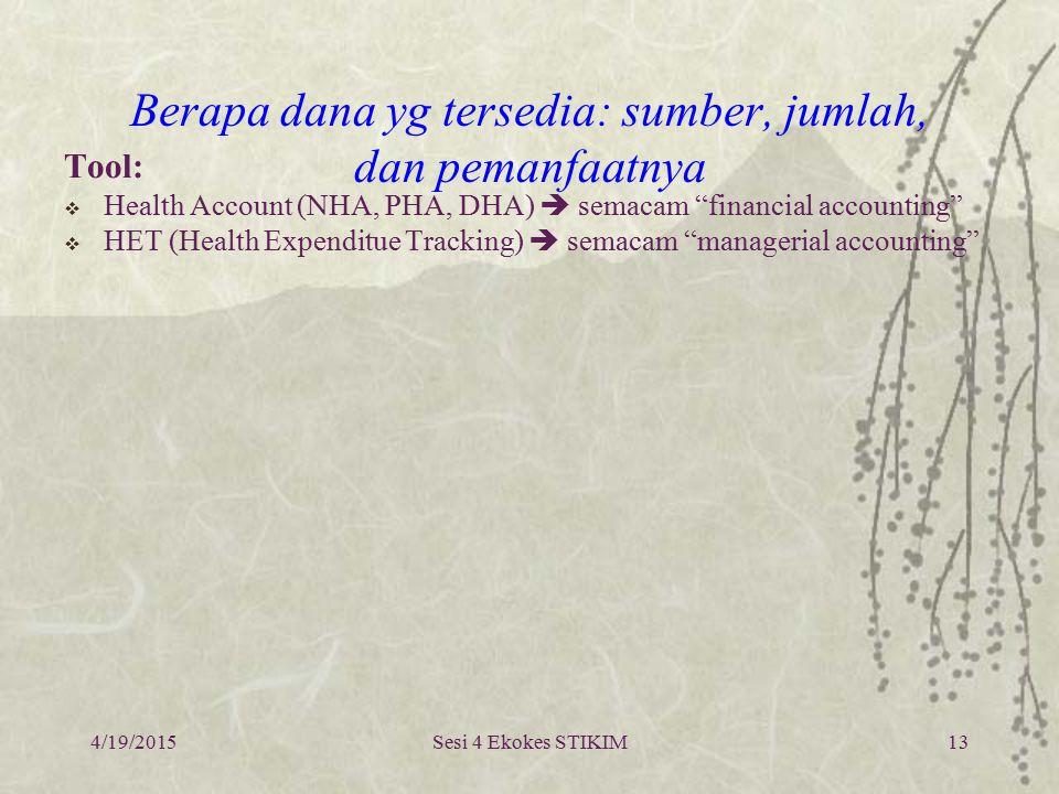 """Berapa dana yg tersedia: sumber, jumlah, dan pemanfaatnya Tool:  Health Account (NHA, PHA, DHA)  semacam """"financial accounting""""  HET (Health Expend"""