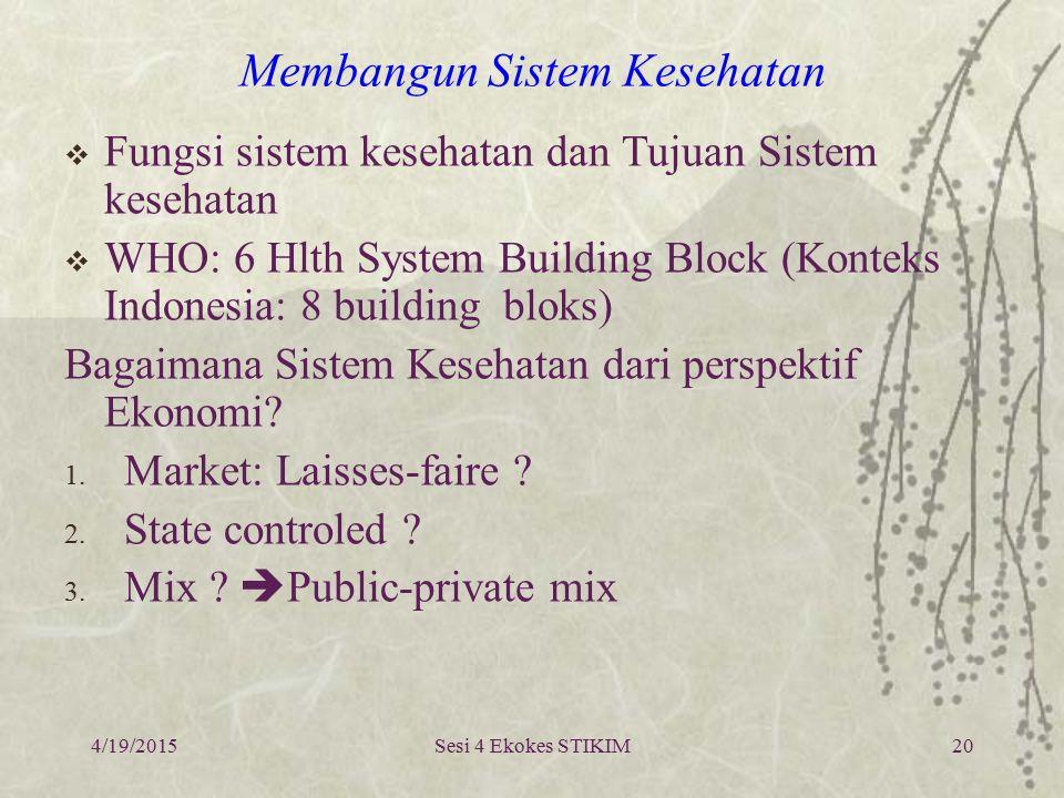 Membangun Sistem Kesehatan  Fungsi sistem kesehatan dan Tujuan Sistem kesehatan  WHO: 6 Hlth System Building Block (Konteks Indonesia: 8 building bl