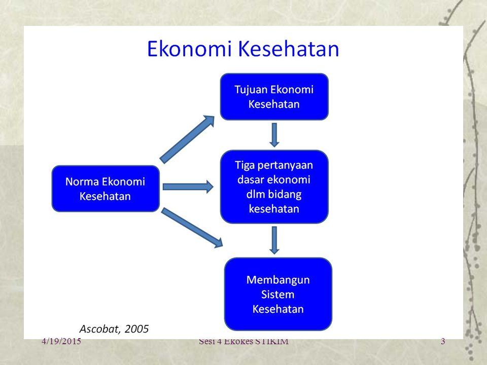 Ilmu ekonomi Positive economics Normative economics Apa yang terjadi (as it is or it was) Bgm proyeksinya (trend) y.a.d.