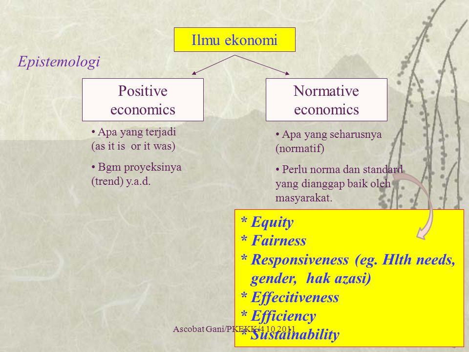1.Analisis determinan kesehatan 2.Hubungan kesehatan dg.