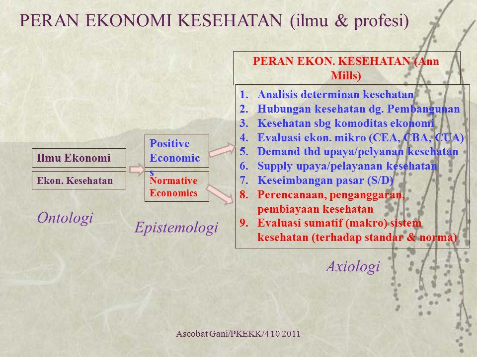 PERAN EKONOMI KESEHATAN (ilmu & profesi) Ilmu Ekonomi Ekon. Kesehatan Positive Economic s Normative Economics PERAN EKON. KESEHATAN (Ann Mills) 1.Anal