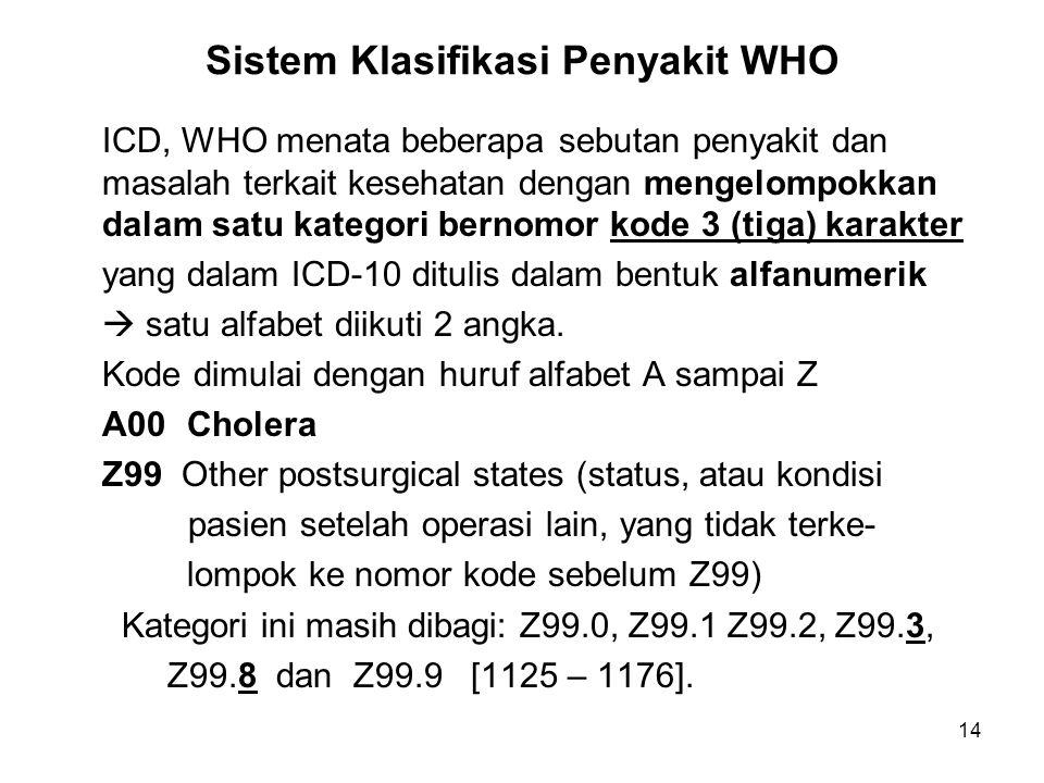 14 Sistem Klasifikasi Penyakit WHO ICD, WHO menata beberapa sebutan penyakit dan masalah terkait kesehatan dengan mengelompokkan dalam satu kategori bernomor kode 3 (tiga) karakter yang dalam ICD-10 ditulis dalam bentuk alfanumerik  satu alfabet diikuti 2 angka.