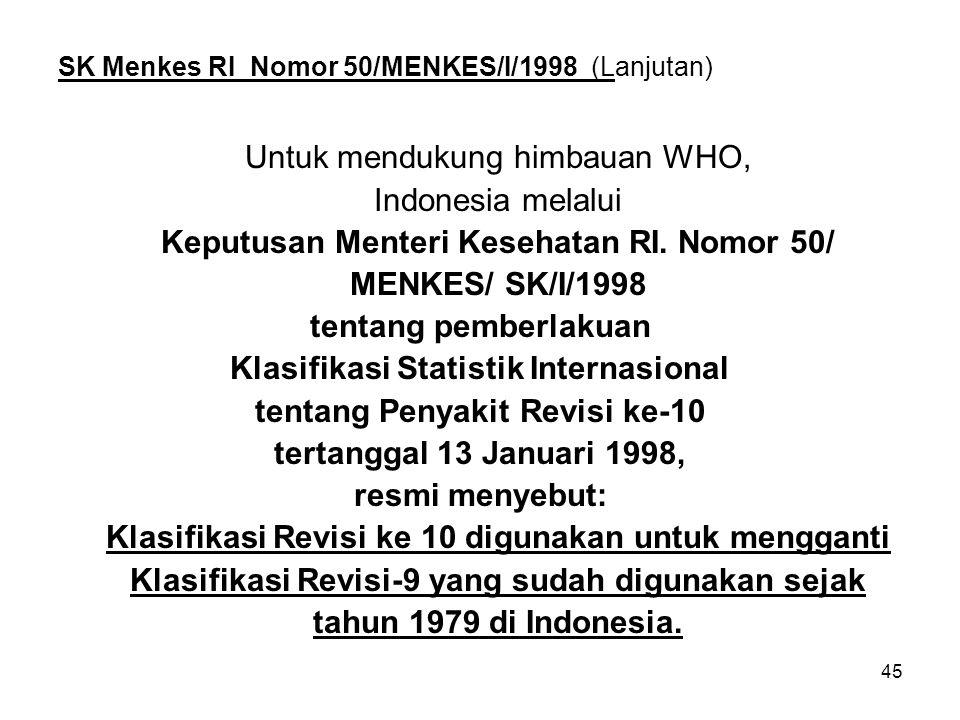 45 SK Menkes RI Nomor 50/MENKES/I/1998 (Lanjutan) Untuk mendukung himbauan WHO, Indonesia melalui Keputusan Menteri Kesehatan RI.