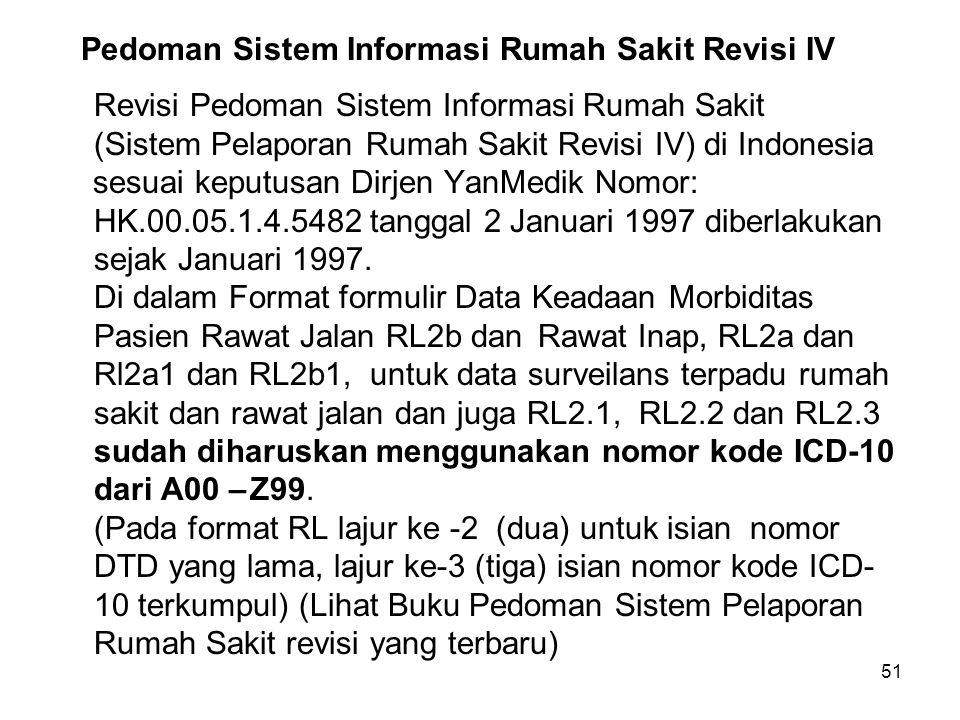 51 Pedoman Sistem Informasi Rumah Sakit Revisi IV Revisi Pedoman Sistem Informasi Rumah Sakit (Sistem Pelaporan Rumah Sakit Revisi IV) di Indonesia sesuai keputusan Dirjen YanMedik Nomor: HK.00.05.1.4.5482 tanggal 2 Januari 1997 diberlakukan sejak Januari 1997.