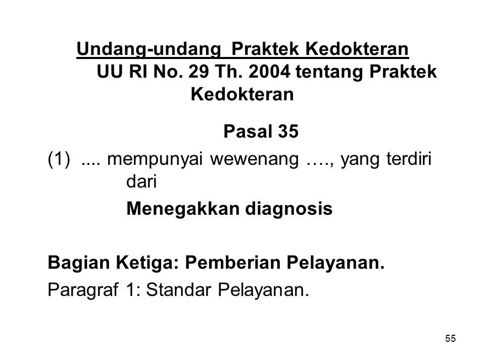 55 Undang-undang Praktek Kedokteran UU RI No.29 Th.