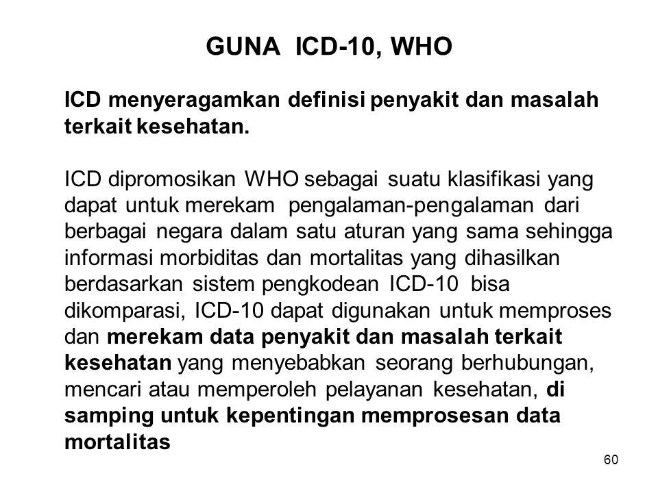 60 GUNA ICD-10, WHO ICD menyeragamkan definisi penyakit dan masalah terkait kesehatan.