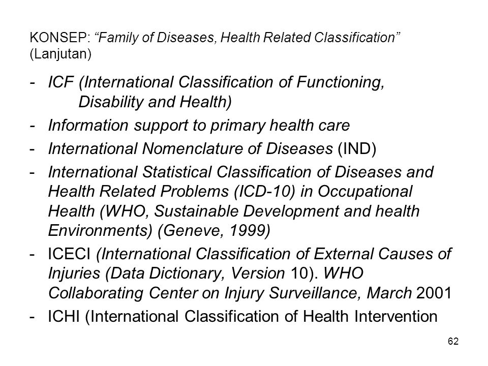 "62 KONSEP: ""Family of Diseases, Health Related Classification"" (Lanjutan) -ICF (International Classification of Functioning, Disability and Health) -I"