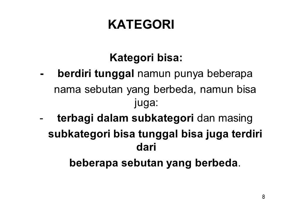 8 KATEGORI Kategori bisa: -berdiri tunggal namun punya beberapa nama sebutan yang berbeda, namun bisa juga: -terbagi dalam subkategori dan masing subkategori bisa tunggal bisa juga terdiri dari beberapa sebutan yang berbeda.