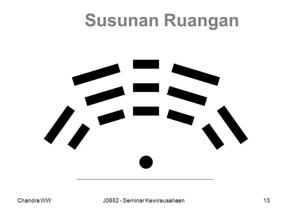Chandra WWJ0652 - Seminar Kewirausahaan13 Susunan Ruangan v v