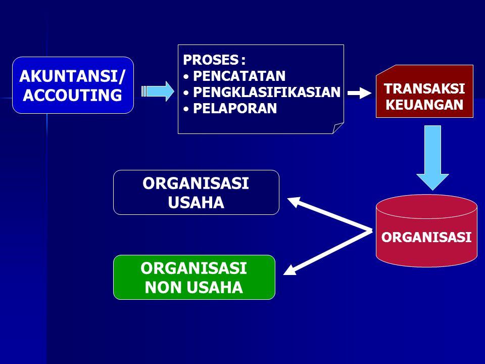 AKUNTANSI/ ACCOUTING PROSES : PENCATATAN PENGKLASIFIKASIAN PELAPORAN TRANSAKSI KEUANGAN ORGANISASI USAHA ORGANISASI NON USAHA