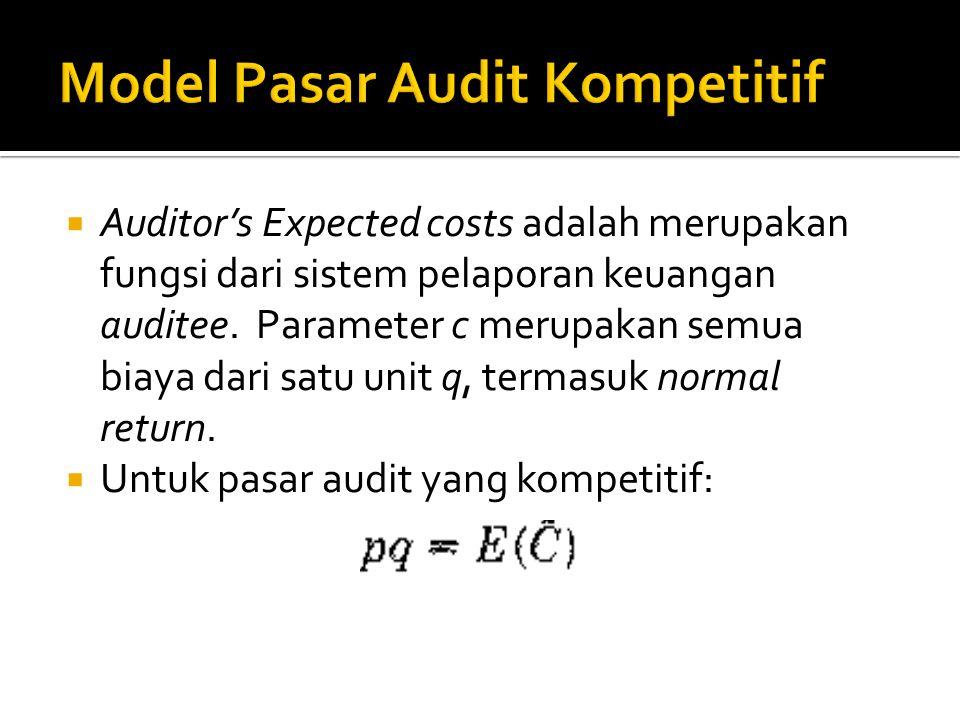  Auditor's Expected costs adalah merupakan fungsi dari sistem pelaporan keuangan auditee. Parameter c merupakan semua biaya dari satu unit q, termasu