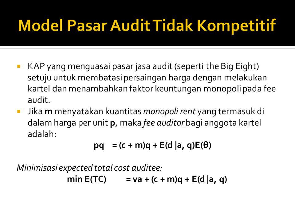  KAP yang menguasai pasar jasa audit (seperti the Big Eight) setuju untuk membatasi persaingan harga dengan melakukan kartel dan menambahkan faktor k