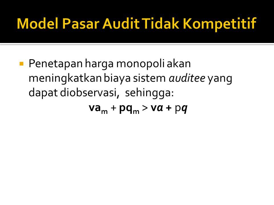 Penetapan harga monopoli akan meningkatkan biaya sistem auditee yang dapat diobservasi, sehingga: va m + pq m > va + pq