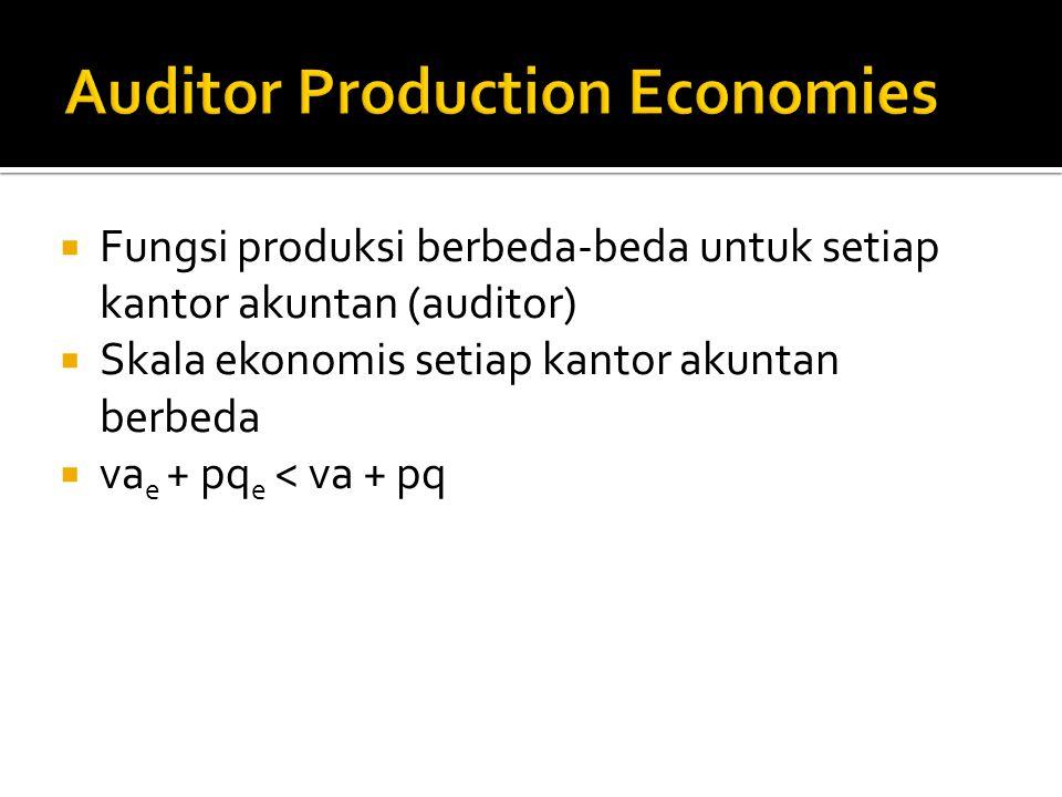  Fungsi produksi berbeda-beda untuk setiap kantor akuntan (auditor)  Skala ekonomis setiap kantor akuntan berbeda  va e + pq e < va + pq