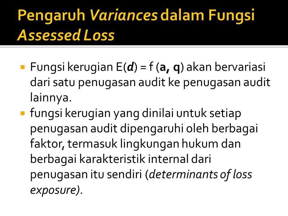  Fungsi kerugian E(d) = f (a, q) akan bervariasi dari satu penugasan audit ke penugasan audit lainnya.  fungsi kerugian yang dinilai untuk setiap pe