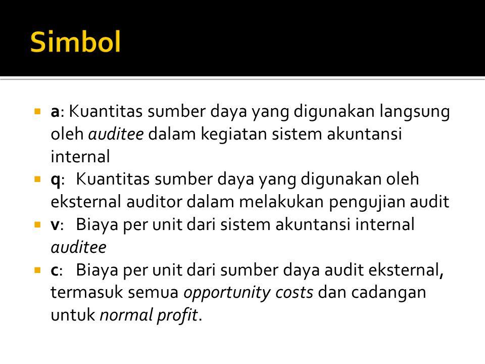  a: Kuantitas sumber daya yang digunakan langsung oleh auditee dalam kegiatan sistem akuntansi internal  q: Kuantitas sumber daya yang digunakan ole