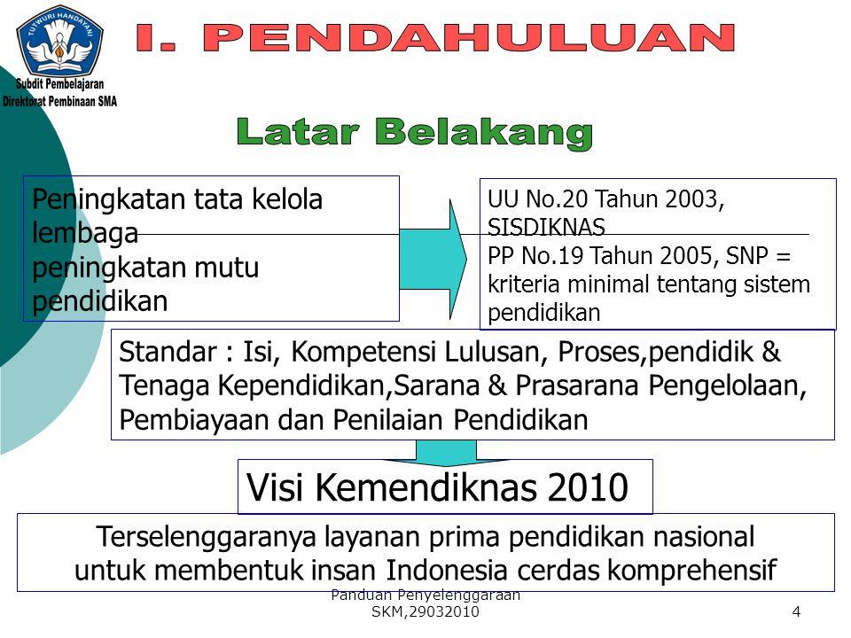 Panduan Penyelenggaraan SKM,290320104 Peningkatan tata kelola lembaga peningkatan mutu pendidikan UU No.20 Tahun 2003, SISDIKNAS PP No.19 Tahun 2005,