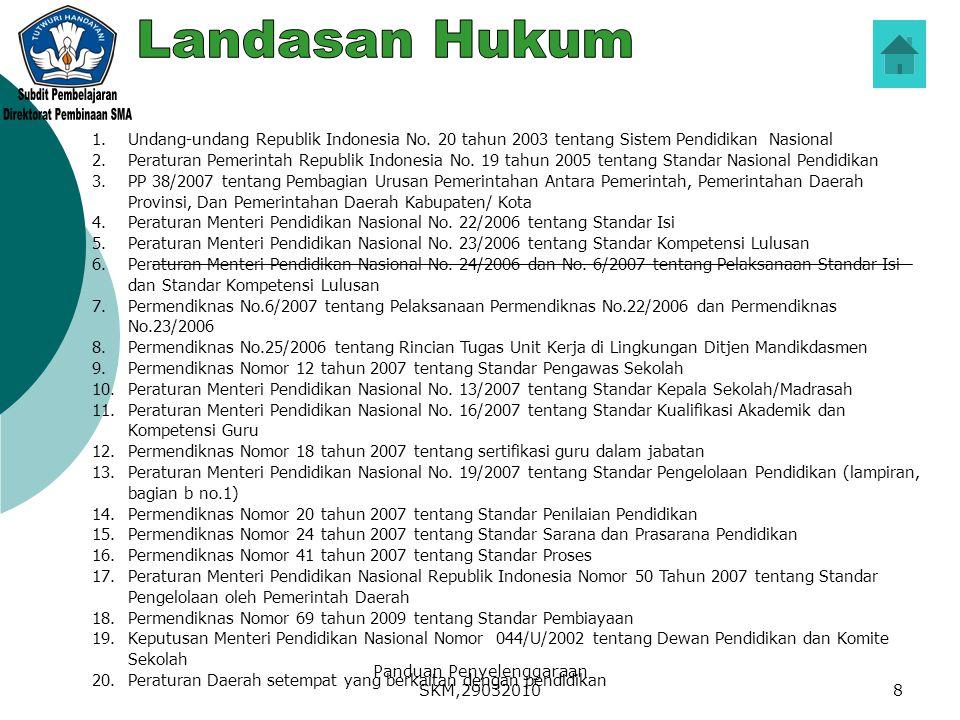 Panduan Penyelenggaraan SKM,290320108 1.Undang-undang Republik Indonesia No. 20 tahun 2003 tentang Sistem Pendidikan Nasional 2.Peraturan Pemerintah R