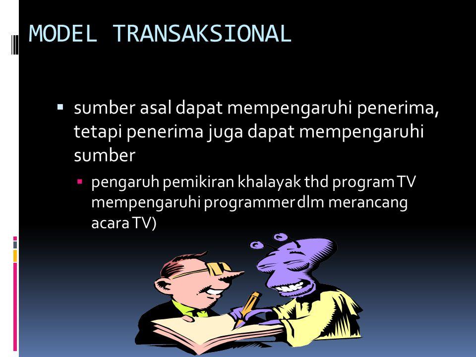 MODEL TRANSAKSIONAL  Komunikasi sebagai suatu sistem yang terdiri dari komponen-komponen (sumber, pesan, saluran, tingkah laku, dll)  perubahan dari