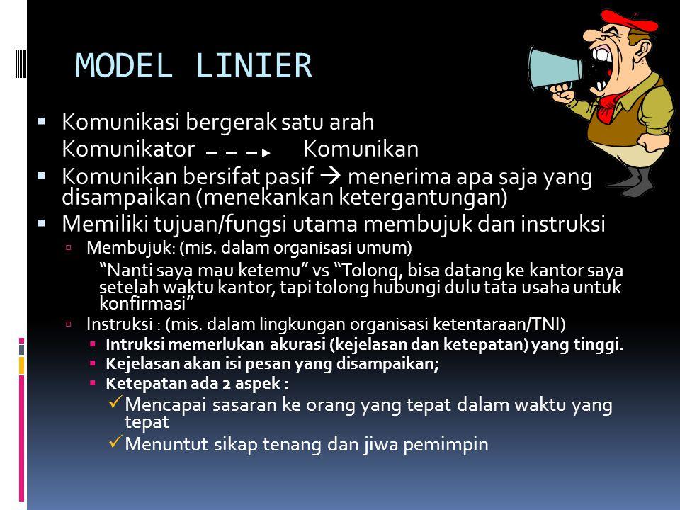 PROSES KOMUNIKASI 1. Model Linier (Laswell) 2. Model Sirkuler/Interaksi (Osgood- Schramm) 3. Model Transaksional (Alexis S.Tan)