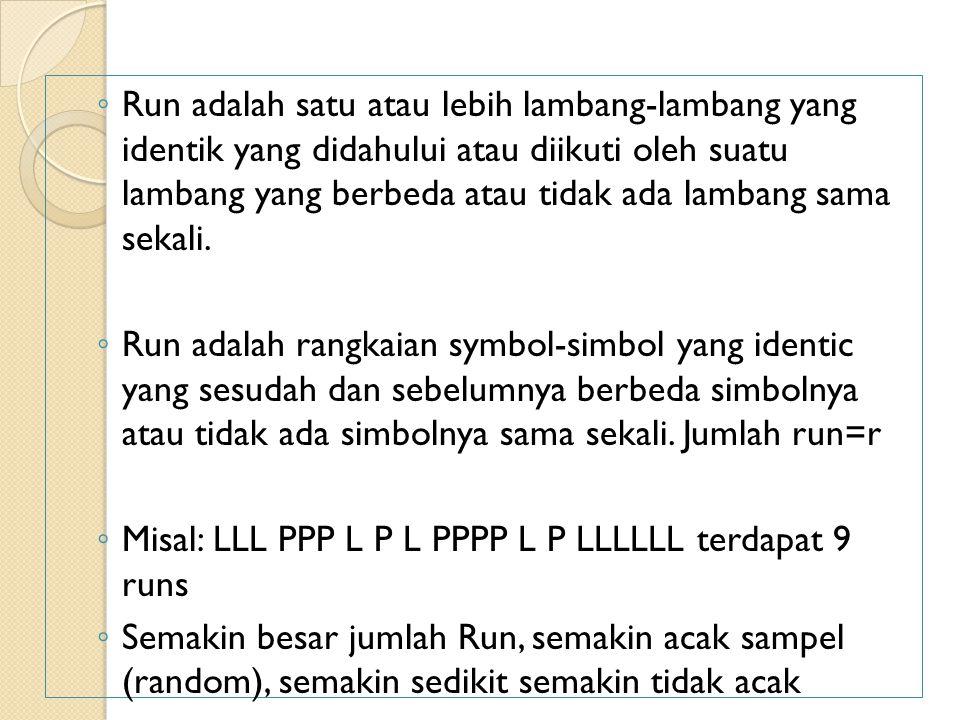 ◦ Run adalah satu atau lebih lambang-lambang yang identik yang didahului atau diikuti oleh suatu lambang yang berbeda atau tidak ada lambang sama sekali.
