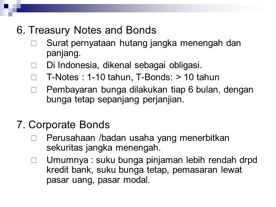 6. Treasury Notes and Bonds  Surat pernyataan hutang jangka menengah dan panjang.  Di Indonesia, dikenal sebagai obligasi.  T-Notes : 1-10 tahun, T