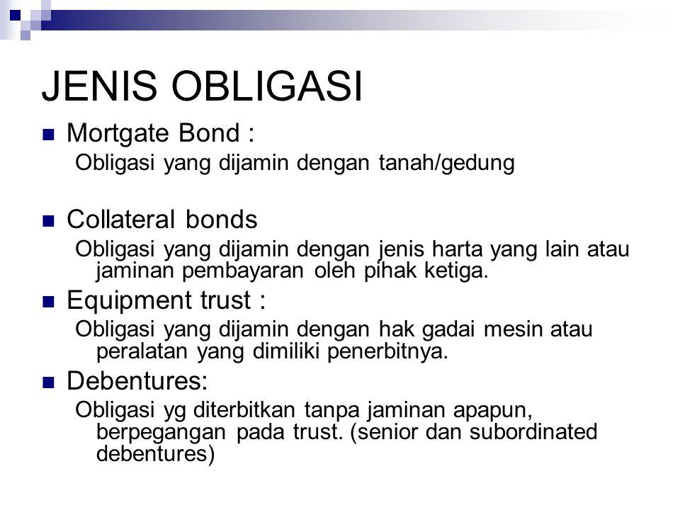 JENIS OBLIGASI Mortgate Bond : Obligasi yang dijamin dengan tanah/gedung Collateral bonds Obligasi yang dijamin dengan jenis harta yang lain atau jami