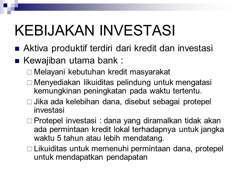 KEBIJAKAN INVESTASI Aktiva produktif terdiri dari kredit dan investasi Kewajiban utama bank :  Melayani kebutuhan kredit masyarakat  Menyediakan likuiditas pelindung untuk mengatasi kemungkinan peningkatan pada waktu tertentu.