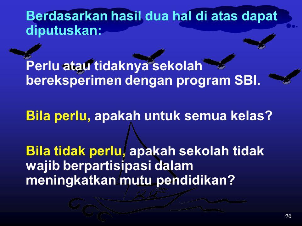 69 Apa yang perlu dilakukan oleh sekolah yang akan melaksanakan program SBI? Perlu  Analisis SWOT tentang kelemahan, kekuatan, peluang dan ancaman ya