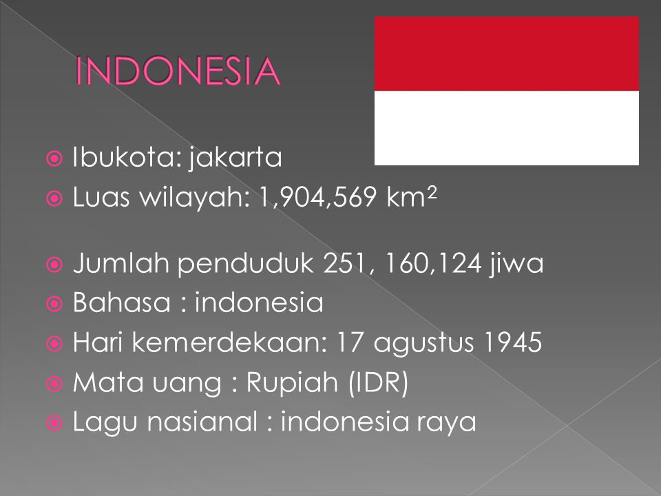  Ibukota: jakarta  Luas wilayah: 1,904,569 km 2  Jumlah penduduk 251, 160,124 jiwa  Bahasa : indonesia  Hari kemerdekaan: 17 agustus 1945  Mata uang : Rupiah (IDR)  Lagu nasianal : indonesia raya