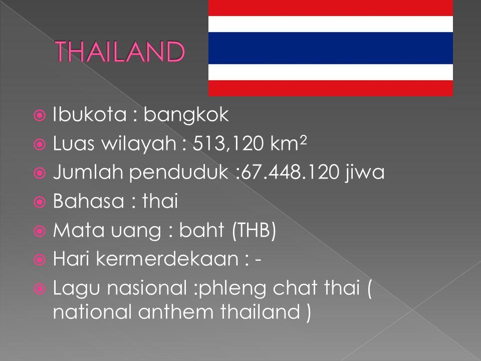  Ibukota : bangkok  Luas wilayah : 513,120 km 2  Jumlah penduduk :67.448.120 jiwa  Bahasa : thai  Mata uang : baht (THB)  Hari kermerdekaan : -  Lagu nasional :phleng chat thai ( national anthem thailand )