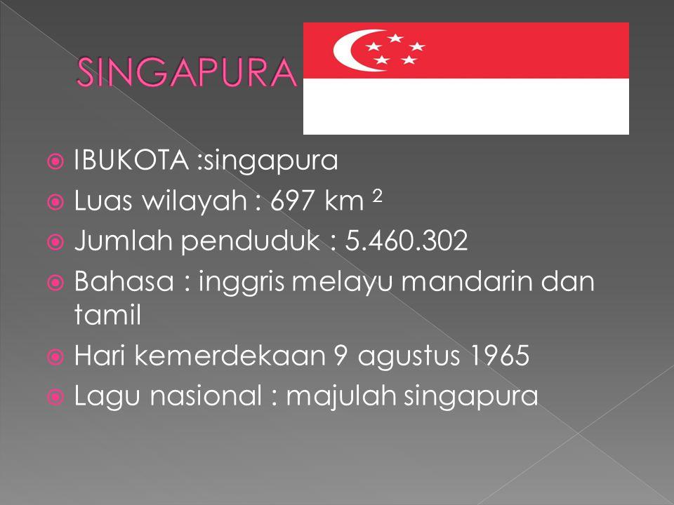  IBUKOTA :singapura  Luas wilayah : 697 km 2  Jumlah penduduk : 5.460.302  Bahasa : inggris melayu mandarin dan tamil  Hari kemerdekaan 9 agustus