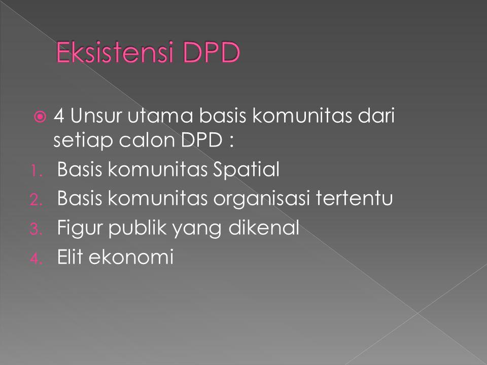  4 Unsur utama basis komunitas dari setiap calon DPD : 1. Basis komunitas Spatial 2. Basis komunitas organisasi tertentu 3. Figur publik yang dikenal
