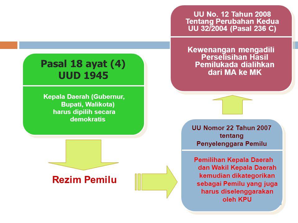 Pasal 18 ayat (4) UUD 1945 Kepala Daerah (Gubernur, Bupati, Walikota) harus dipilih secara demokratis UU Nomor 22 Tahun 2007 tentang Penyelenggara Pem