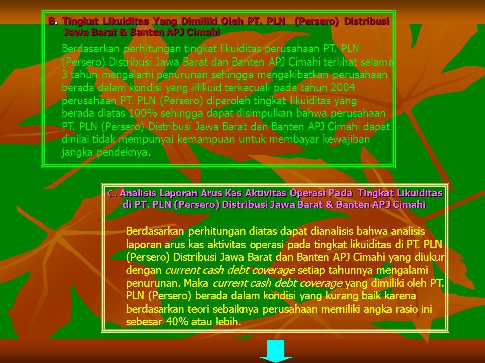 B. Tingkat Likuiditas Yang Dimiliki Oleh PT. PLN (Persero) Distribusi Jawa Barat & Banten APJ Cimahi Berdasarkan perhitungan tingkat likuiditas perusa
