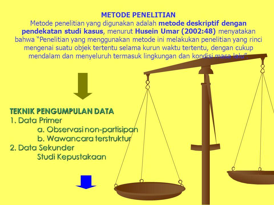 METODE PENELITIAN Metode penelitian yang digunakan adalah metode deskriptif dengan pendekatan studi kasus, menurut Husein Umar (2002:48) menyatakan ba