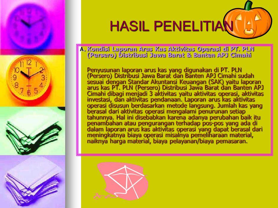 A. Kondisi Laporan Arus Kas Aktivitas Operasi di PT. PLN (Persero) Distribusi Jawa Barat & Banten APJ Cimahi Penyusunan laporan arus kas yang digunaka