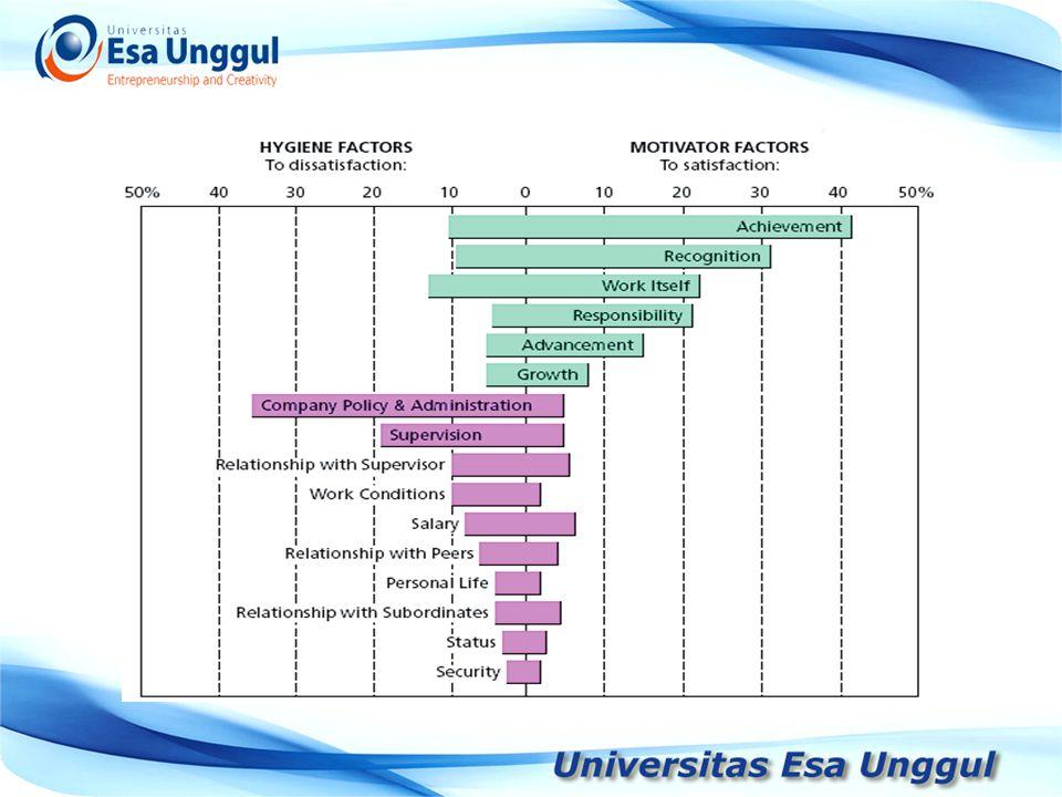 Tahun Pendapatan Nasional (milyar Rupiah) 1990 1991 1992 1993 1994 1995 1996 1997 590,6 612,7 630,8 645 667,9 702,3 801,3 815,7