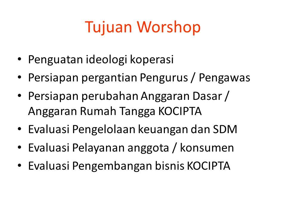 Tujuan Worshop Penguatan ideologi koperasi Persiapan pergantian Pengurus / Pengawas Persiapan perubahan Anggaran Dasar / Anggaran Rumah Tangga KOCIPTA