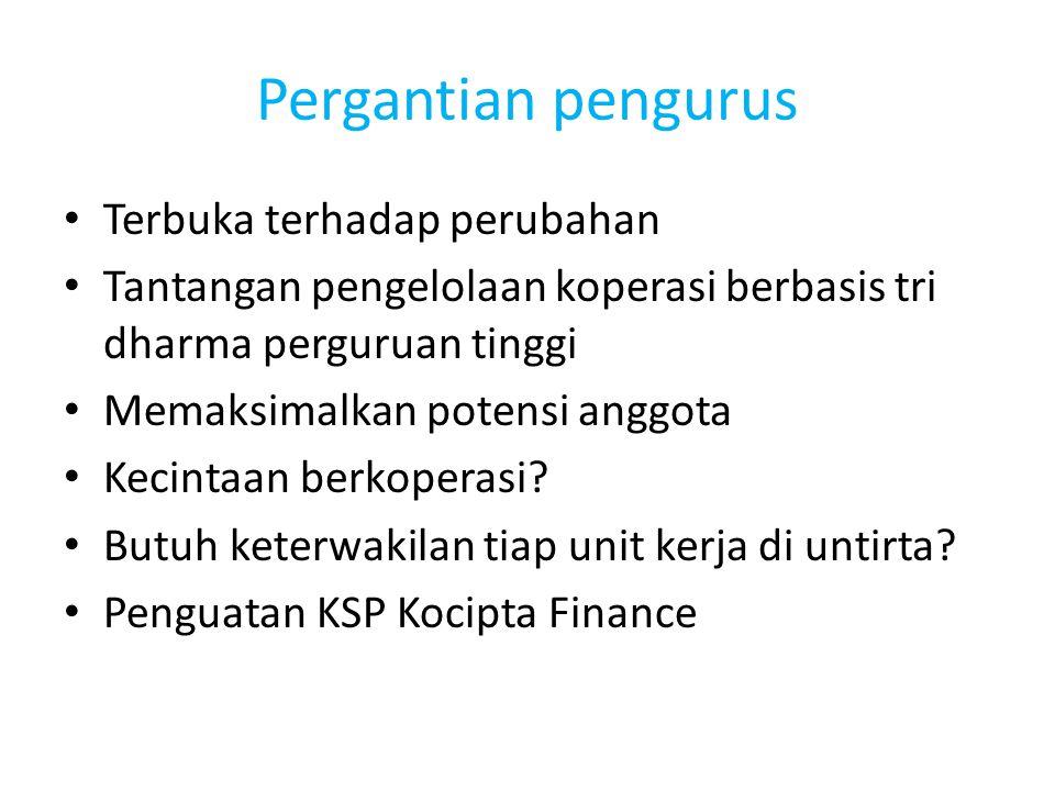 Perubahan AD / ART Merumuskan kembali pembagian peran antara KOCIPTA dengan KSP Kocipta Finance Belum terjangkaunya potensi perdagangan di Untirta / Kota Serang Warga Untirta hanya butuh simpan pinjam.