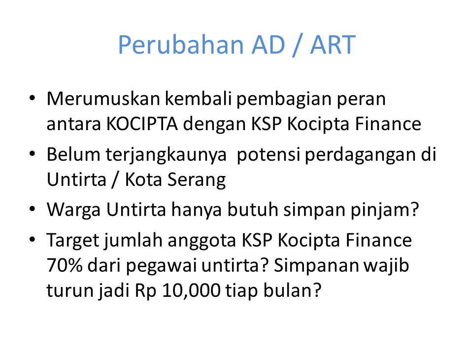 Perubahan AD / ART Merumuskan kembali pembagian peran antara KOCIPTA dengan KSP Kocipta Finance Belum terjangkaunya potensi perdagangan di Untirta / K
