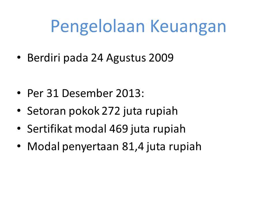 Pengelolaan Keuangan Berdiri pada 24 Agustus 2009 Per 31 Desember 2013: Setoran pokok 272 juta rupiah Sertifikat modal 469 juta rupiah Modal penyertaa