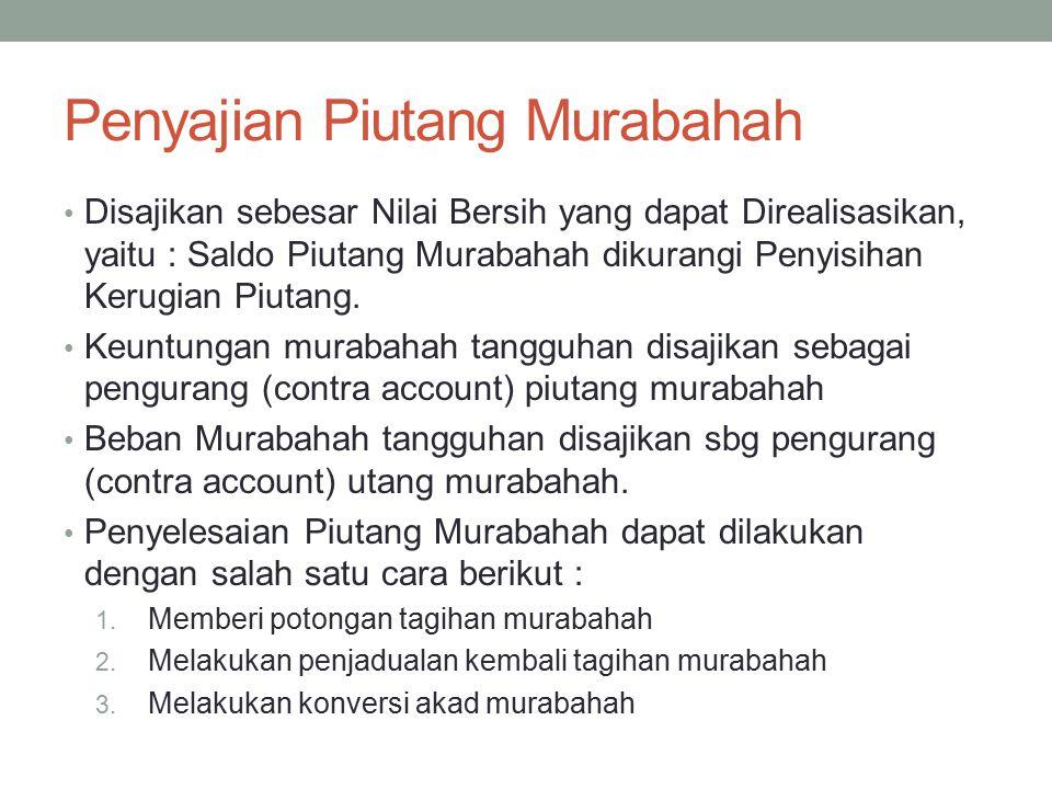 Penyajian Piutang Murabahah Disajikan sebesar Nilai Bersih yang dapat Direalisasikan, yaitu : Saldo Piutang Murabahah dikurangi Penyisihan Kerugian Pi