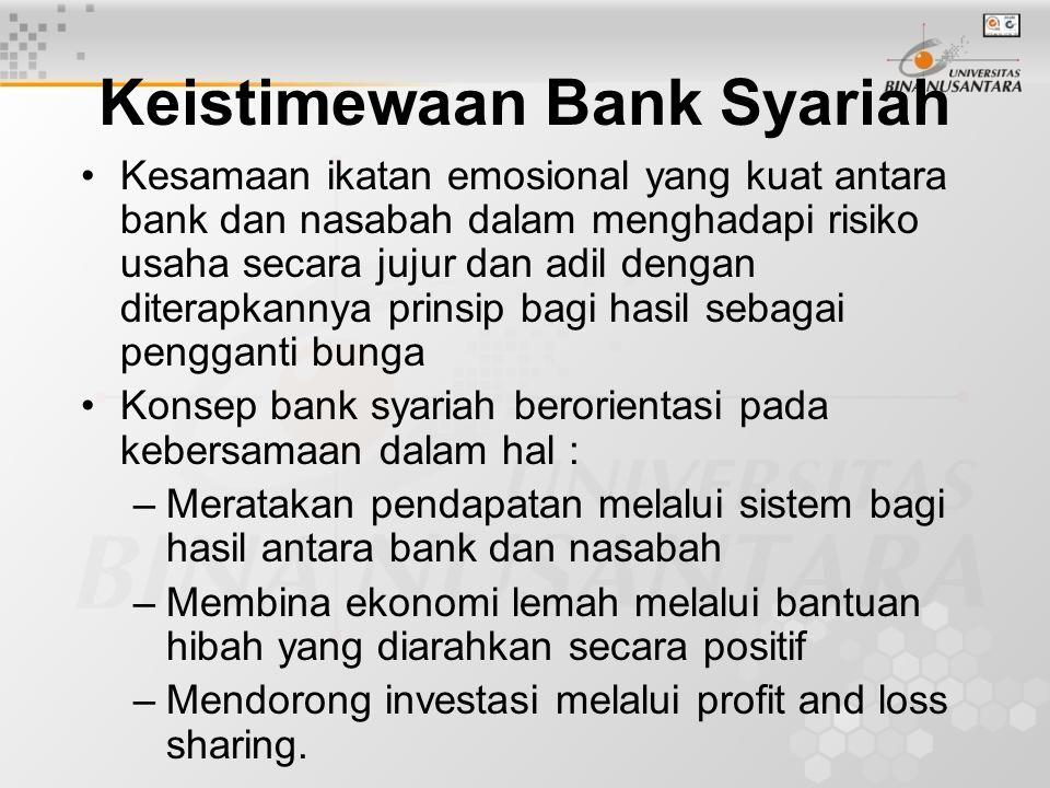 Keistimewaan Bank Syariah Kesamaan ikatan emosional yang kuat antara bank dan nasabah dalam menghadapi risiko usaha secara jujur dan adil dengan diter