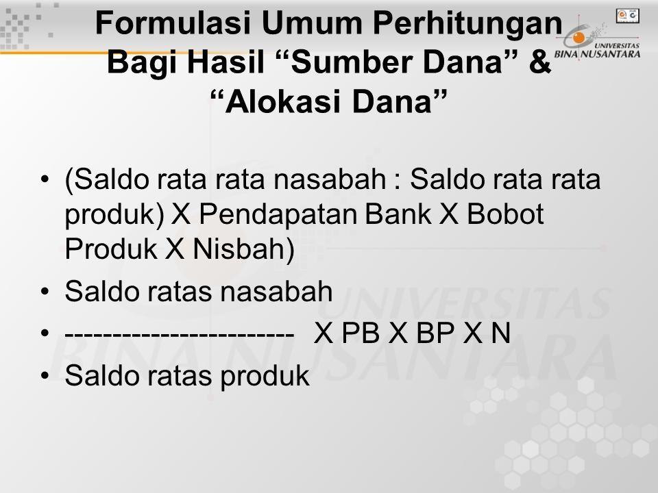 Formulasi Umum Perhitungan Bagi Hasil Sumber Dana & Alokasi Dana (Saldo rata rata nasabah : Saldo rata rata produk) X Pendapatan Bank X Bobot Produk X Nisbah) Saldo ratas nasabah ------------------------ X PB X BP X N Saldo ratas produk